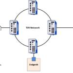 2SPS_kommuniziert_uber_das_TSN-Netzwerk_mit_allen_Geraeten.png