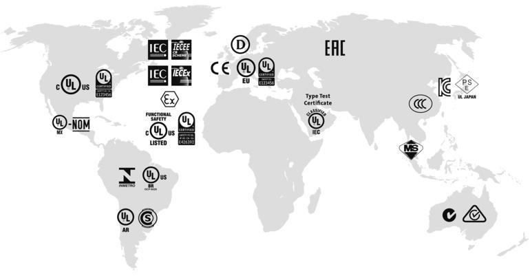 Globale Anforderungen an Niederspannungs-Schaltschränke Den ...