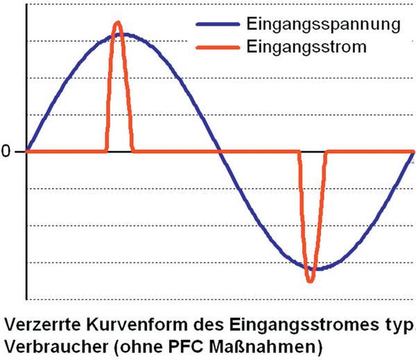 Beste Live Und Neutralleiter Erklärt Zeitgenössisch - Elektrische ...