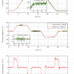 sensordatenfusion-rose-filter-grundlagen-der-technik-2.jpg
