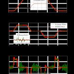 sensordatenfusion-rose-filter-grundlagen-der-technik-3.jpg