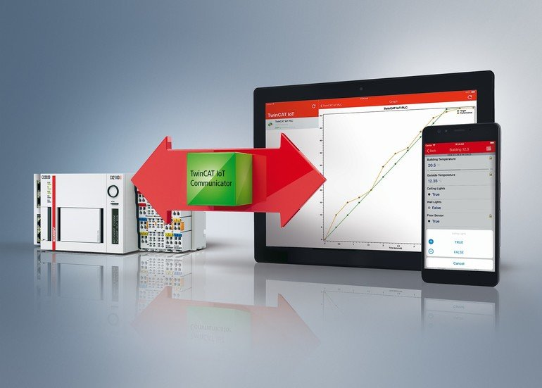 Twincat-IoT-Communicator