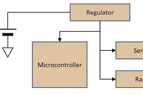 Energy Harvesting: Typisches Stromversorgungssystem mit IoT-Sensoren