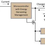 Energy Harvesting: Energieeffizientes TEG-Energy-Harvesting-Systemdesign