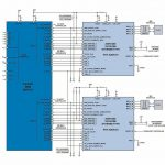 PHY Physical-Layer-Lösungen analog devices