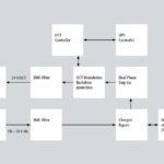 Prinzip-Blockschaltbild_einer_USV_der_CU81xx-Serie