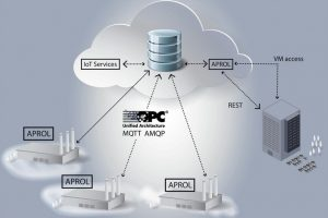 BnR_PR_16154_APROL_in_the_cloud_cmyk_print.jpg