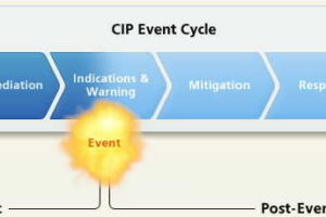 CIP-Security.jpg