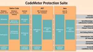 Übersicht_der_CodeMeter_Protection_Suite