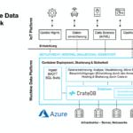 Crate_Machine_Data_Platform_Stack_300.png