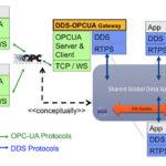 DDS-OPC-UA-Gateway.jpg