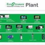 Digitalisierung-Schneider-EcoStruxure-Plan