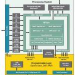 CPU-FPGA-Chips.jpg