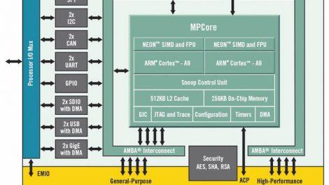 CPU-FPGA-Chips