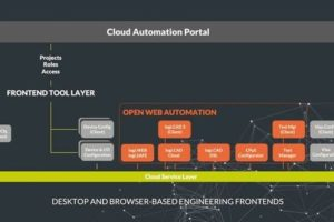 Engineering Steuerung Logi.cals Open Web Automation OWA