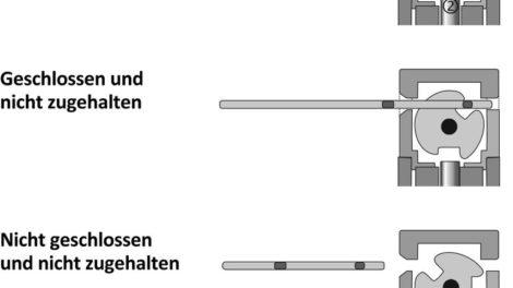 EN ISO 14119 Euchner Sicherheitstechnik