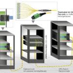 Expanded-Beam-Optical-Interconnect-Steckkonzept-Anwendung.jpg