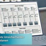 Aktuelle_Forschungsansätze_und_Lösungen_zur_Fabrikplanung_gibt_es_im_Blog_www.fraunhofer-zukunftsfabrik.de_des_Fraunhofer_IWU