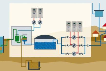 IE4-Motoren eaton frequenzumrichter aquatech