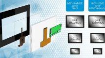 TFT-Displays mit PCAP-Touchscreen