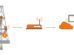 Der_Smarte_Service_Loop_on_Lapp_berechnet_aus_den_Veränderungen_der_Sensorwerte,_wann_es_Zeit_ist,_das_Kabel_auszutauschen