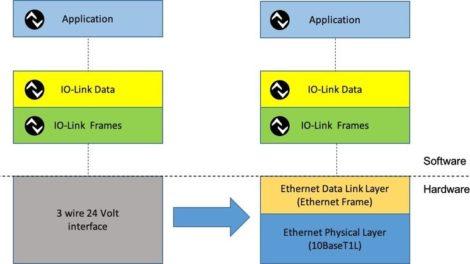 IO-Link-over-SPE1.jpg