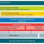 Informationsmodell_und_Access.jpg