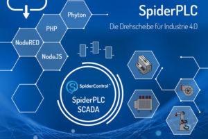 Ininet_Spider_PLC_Grafik.jpg