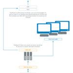 Integration-von-IO-Link-Daten-in-ERP-und-MES-Systeme.jpg