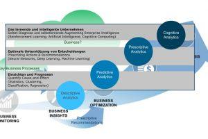 Intelligent_Enterprise.jpg