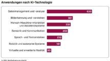 KI-Technologien.jpg