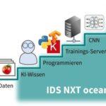 KI-basierte-Bildverarbeitung-IDS ohne Programmierkenntnisse
