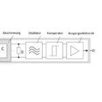 Kapazitiver-Naeherungsschalter-Prinzip.jpg