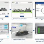 digital-engineering-lenze-interface-concept.jpg