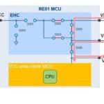 MCU-Betrieb-laeuft-weiter.jpg
