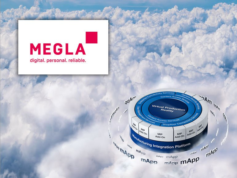 Manufacturing-Integration-Platform-MPDV-MIP-Megla.jpg