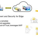 NXP-Bild3.jpg