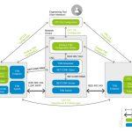 OPC-UA-PubSub-TSN-Configuration.jpg