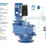 Predictive-Maintenance-Nord-Industriegetriebe-Umrichter