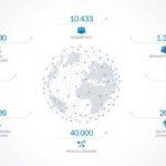 Sick_AG-Ergebnis_2020-Bilanzkennzahlen