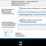 Simulationsmodelle-zur-VIBN.png