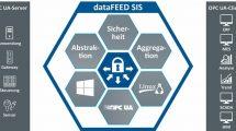 datafeed-secure-integration-server-softing.jpg