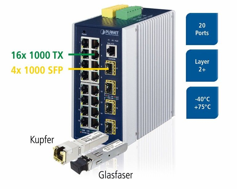 Ethernet_Switch_Spectra