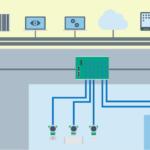 Ethernet-APL-Sterntopologie-mit-Switch