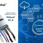 Workshop_IniNet Solutions_zur_I4.0 Integration Suite