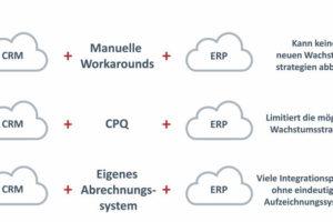 Zuora Subscription Economy cloud