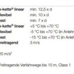 Auszug_aus_dem_Katalog_mit_Angabe_von_drei_Temperaturbereichen_für_den_festen_und_flexiblen_Einsatz_sowie_den_in_einer_Energiekette