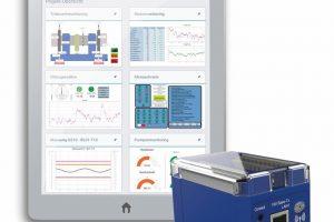 Kompakte Messgeräte Loggito-Logger für Industrie 4.0