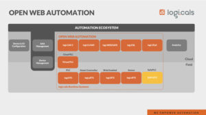 Schematic_overview_of_Open_Web_Automation_(OWA)