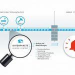 mdex-bietet-sichere-ot-und-anomalie-erkennung-deep-packet-inspection.jpg